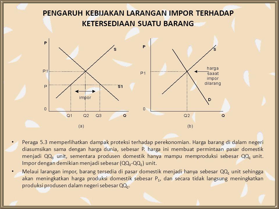 PENGARUH KEBIJAKAN LARANGAN IMPOR TERHADAP KETERSEDIAAN SUATU BARANG Peraga 5.3 memperlihatkan dampak proteksi terhadap perekonomian. Harga barang di