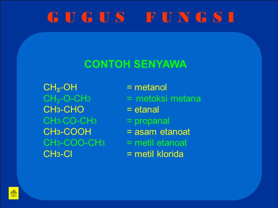G U G U S F U N G S I ALKIL HALIDA / HALO ALKANA 1.Rumus : R – X ( X = F, Cl, Br, I ) 1.Gugus Fungsi : - X 2.Contoh : CH 3 – Cl Metil Klorida Kloro Metana X