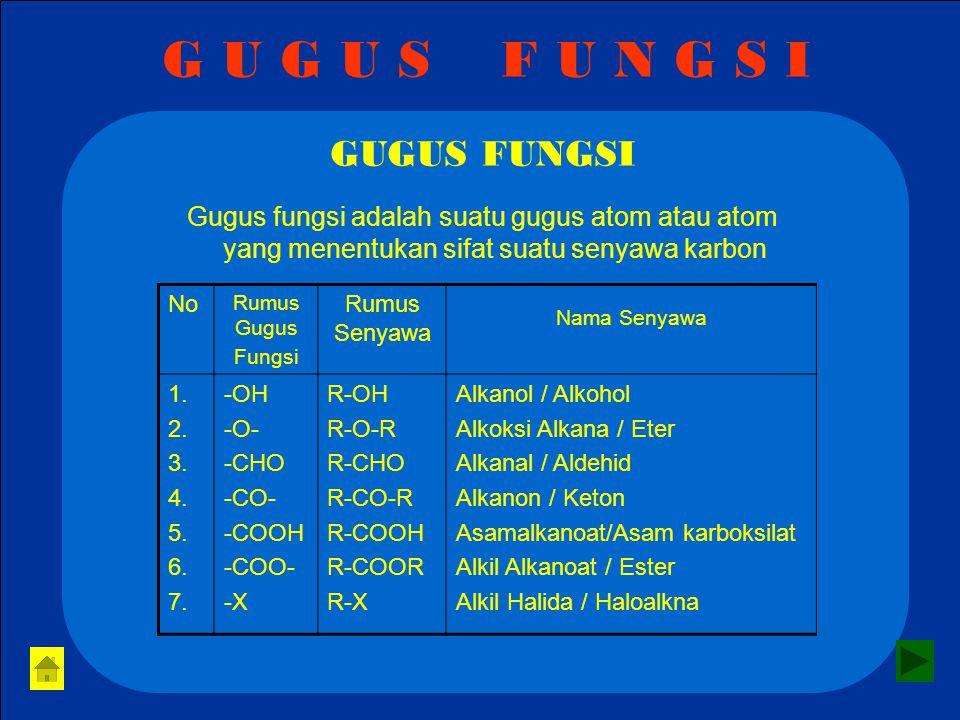 G U G U S F U N G S I GUGUS FUNGSI Gugus fungsi adalah suatu gugus atom atau atom yang menentukan sifat suatu senyawa karbon No Rumus Gugus Fungsi Rumus Senyawa Nama Senyawa 1.