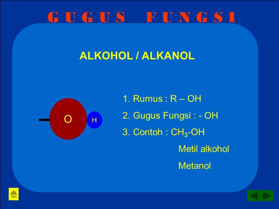 G U G U S F U N G S I ALKOHOL / ALKANOL 1.Rumus : R – OH 2.Gugus Fungsi : - OH 3.Contoh : CH 3 -OH Metil alkohol Metanol O H