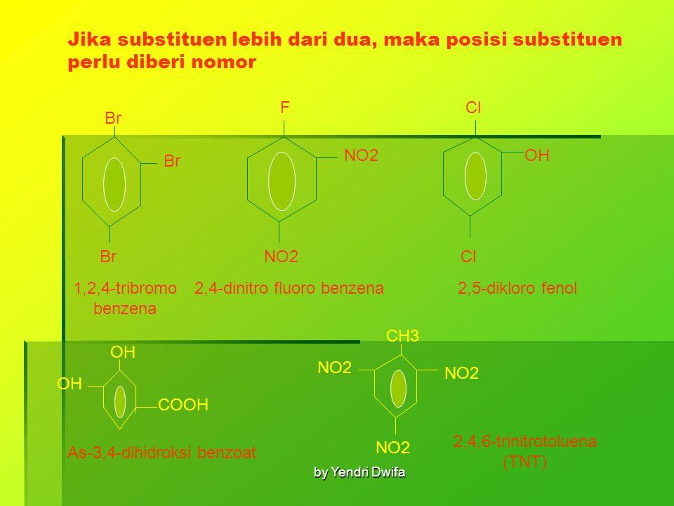 by Yendri Dwifa Jika substituen lebih dari dua, maka posisi substituen perlu diberi nomor Br F NO2 Cl OH Cl OH COOH NO2 CH3 NO2 2,4,6-trinitrotoluena (TNT) As-3,4-dihidroksi benzoat 1,2,4-tribromo benzena 2,4-dinitro fluoro benzena2,5-dikloro fenol