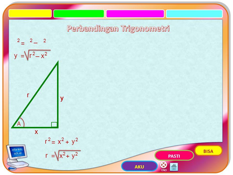 x y r A END PASTI BISA AKU elia-km. sch.id r 2 = x 2 + y 2 r = x 2 + y 2