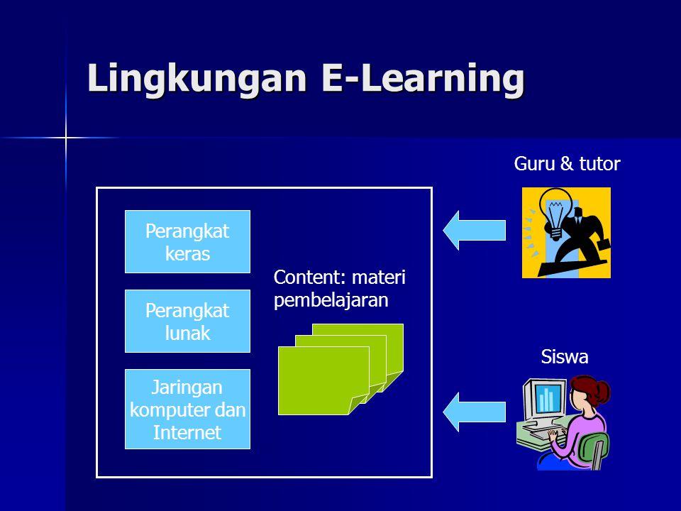 Lingkungan E-Learning Perangkat keras Perangkat lunak Jaringan komputer dan Internet Content: materi pembelajaran Guru & tutor Siswa