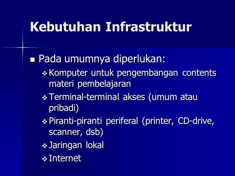 Kebutuhan Infrastruktur Pada umumnya diperlukan: Pada umumnya diperlukan:  Komputer untuk pengembangan contents materi pembelajaran  Terminal-termin