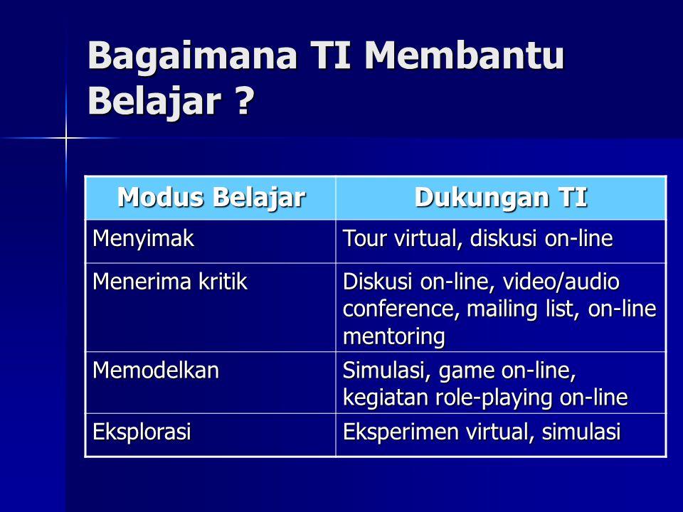 Bagaimana TI Membantu Belajar ? Modus Belajar Dukungan TI Menyimak Tour virtual, diskusi on-line Menerima kritik Diskusi on-line, video/audio conferen