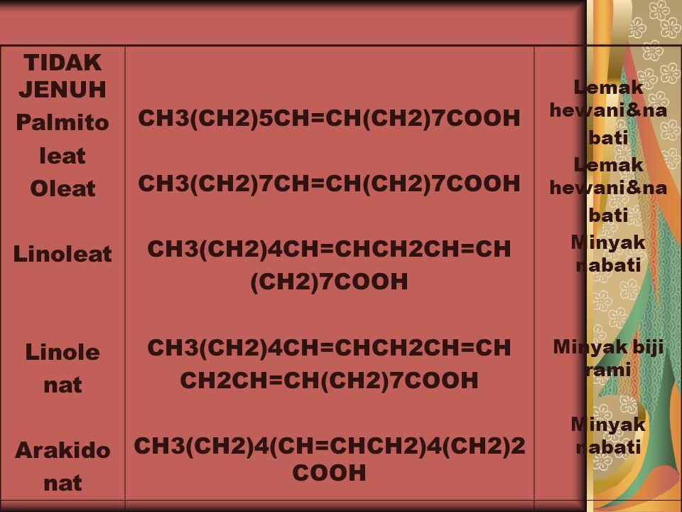 Nama asam Lemak Rumus struktur/ molekulSumber JENUH Butirat Laurat Palmitat Stearat CnH2nO2 CH3(CH2)2COOH / C3H7COOH CH3(CH2)10COOH / C11H23COOH CH3(C