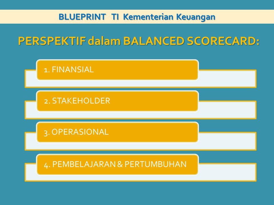 BLUEPRINT TI Kementerian Keuangan 1. FINANSIAL2. STAKEHOLDER3. OPERASIONAL4. PEMBELAJARAN & PERTUMBUHAN PERSPEKTIF dalam BALANCED SCORECARD: