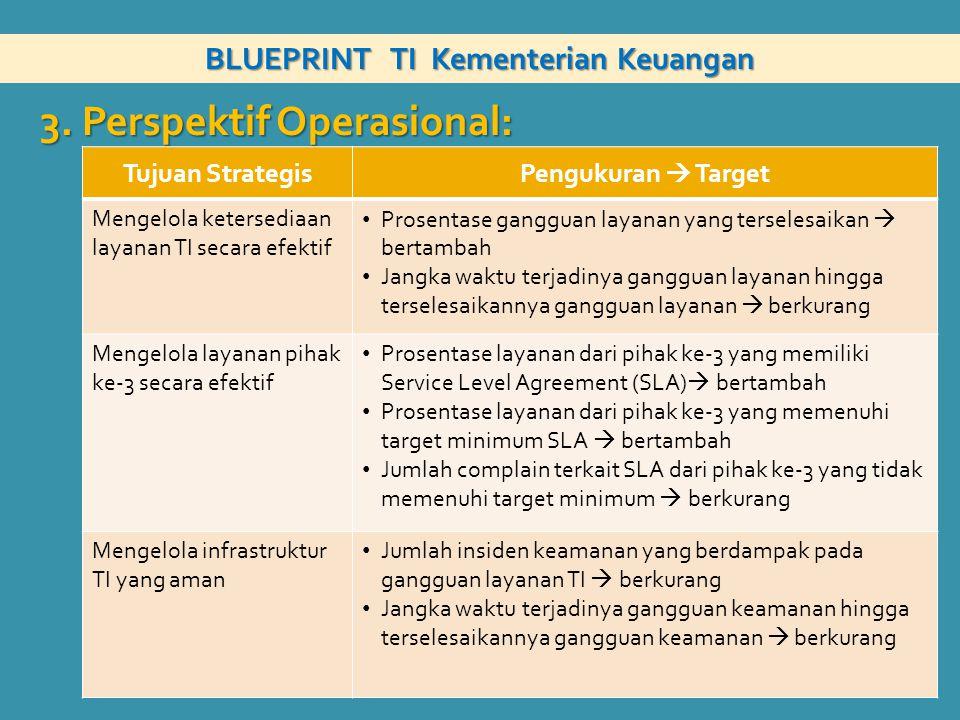 BLUEPRINT TI Kementerian Keuangan 3. Perspektif Operasional: Tujuan StrategisPengukuran  Target Mengelola ketersediaan layanan TI secara efektif Pros