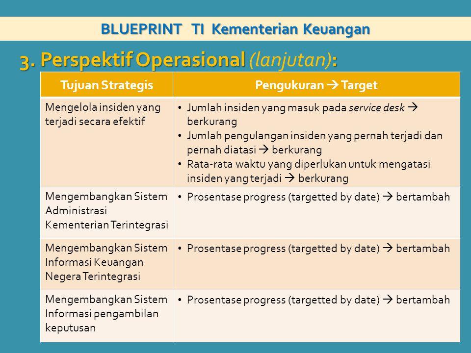 BLUEPRINT TI Kementerian Keuangan 3. Perspektif Operasional : 3. Perspektif Operasional (lanjutan): Tujuan StrategisPengukuran  Target Mengelola insi