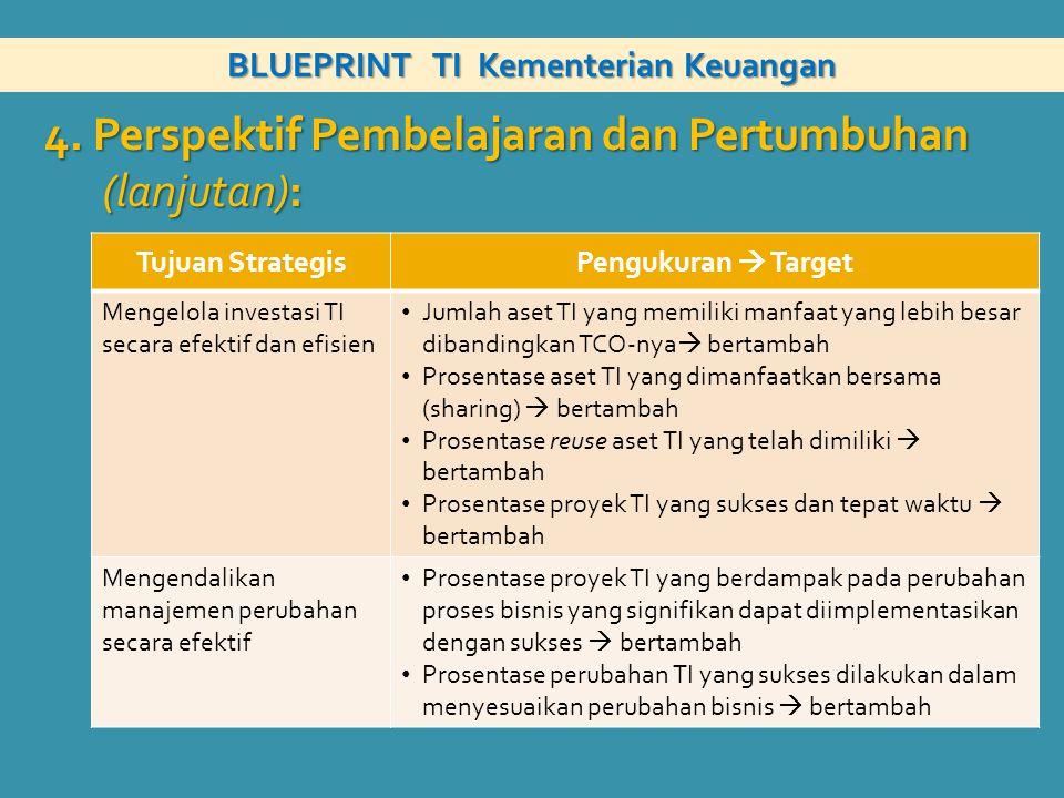 BLUEPRINT TI Kementerian Keuangan 4. Perspektif Pembelajaran dan Pertumbuhan (lanjutan): (lanjutan): Tujuan StrategisPengukuran  Target Mengelola inv
