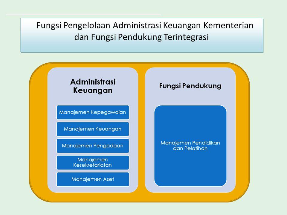 Fungsi Pengelolaan Administrasi Keuangan Kementerian dan Fungsi Pendukung Terintegrasi