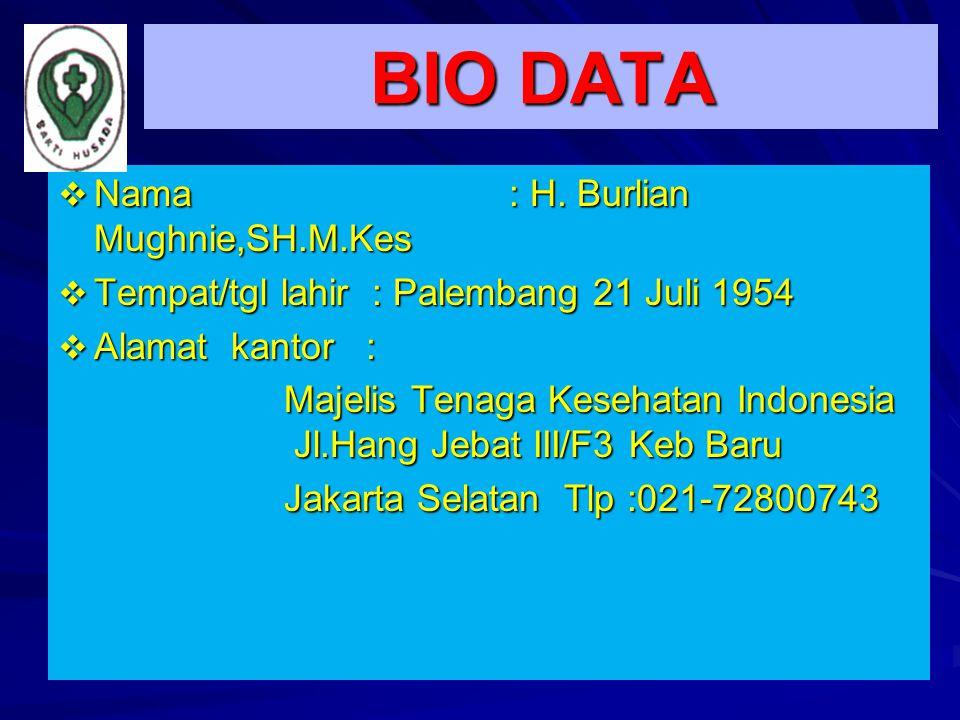 BIO DATA  Nama : H. Burlian Mughnie,SH.M.Kes  Tempat/tgl lahir : Palembang 21 Juli 1954  Alamat kantor : Majelis Tenaga Kesehatan Indonesia Jl.Hang