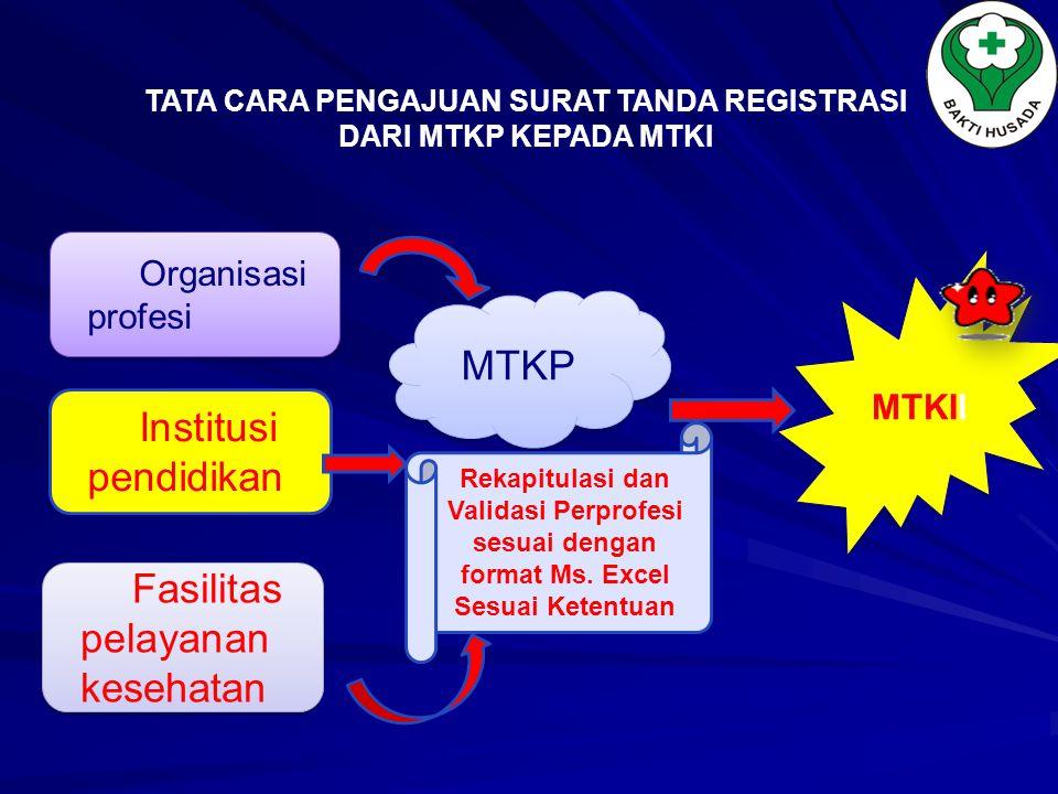 Organisasi profesi Institusi pendidikan Fasilitas pelayanan kesehatan MTKP MTKII Rekapitulasi dan Validasi Perprofesi sesuai dengan format Ms. Excel S