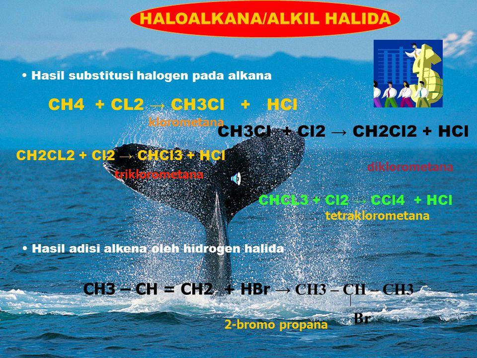 By Yendri Dwifa REAKSI ESTERIFIKASI CH 3- CH 2- C - OH o + C 2 H 5 OH CH 3- CH 2- C - OC 2 H 5 o + H2O Asam propanoatEtil propanoat REAKSI PENYABUNAN