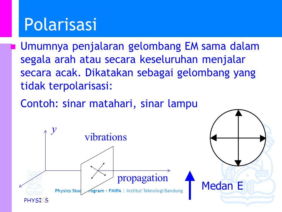 Physics Study Program - FMIPA | Institut Teknologi Bandung PHYSI S POLARISASI