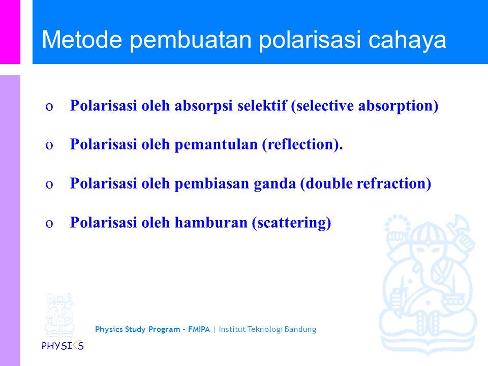 Physics Study Program - FMIPA | Institut Teknologi Bandung PHYSI S Berkas tak terpolarisasi Tampak dari Arah sinar     Berkas terpolarisasi Bidang polarisasi: plane  to slide Berkas terpolarisasi Bidang polarisasi: plane of the slide Representasi dari berkas terpolarisasi & tidak terpolarisasi