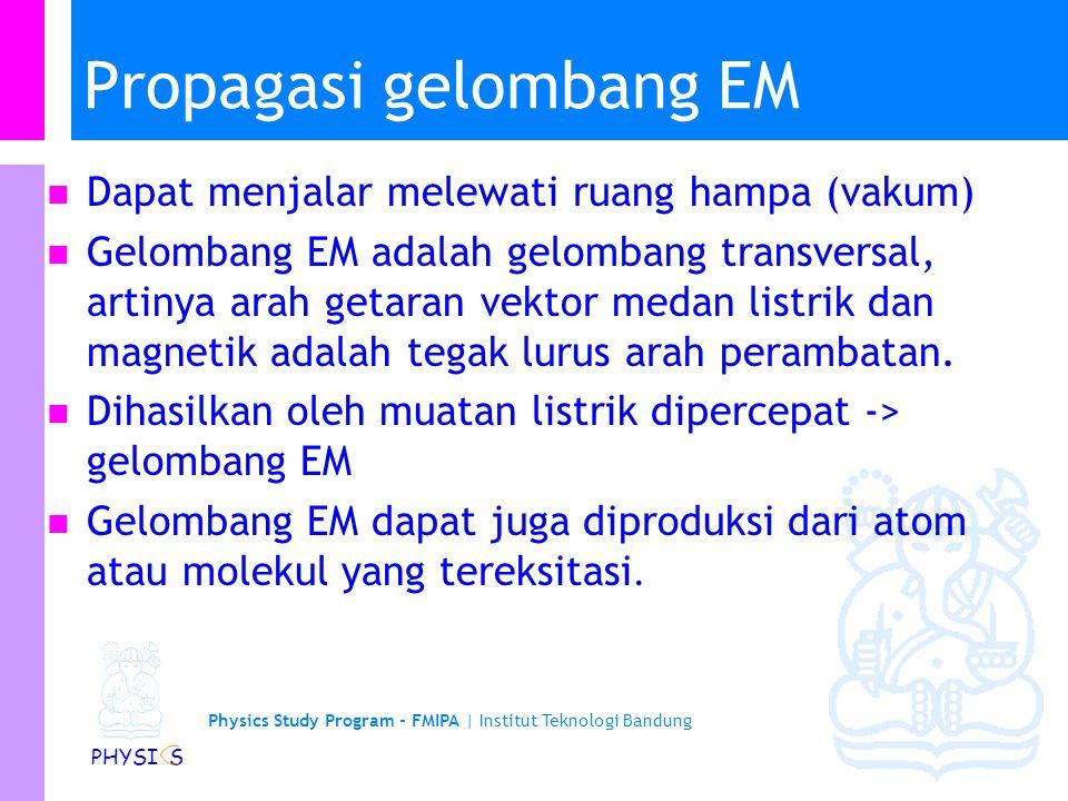 Physics Study Program Faculty of Mathematics and Natural Sciences Institut Teknologi Bandung Polarisasi Gelombang Elektromagnetik