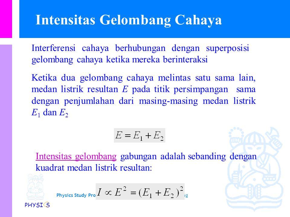 Physics Study Program - FMIPA | Institut Teknologi Bandung PHYSI S Spektrum Gelombang EM