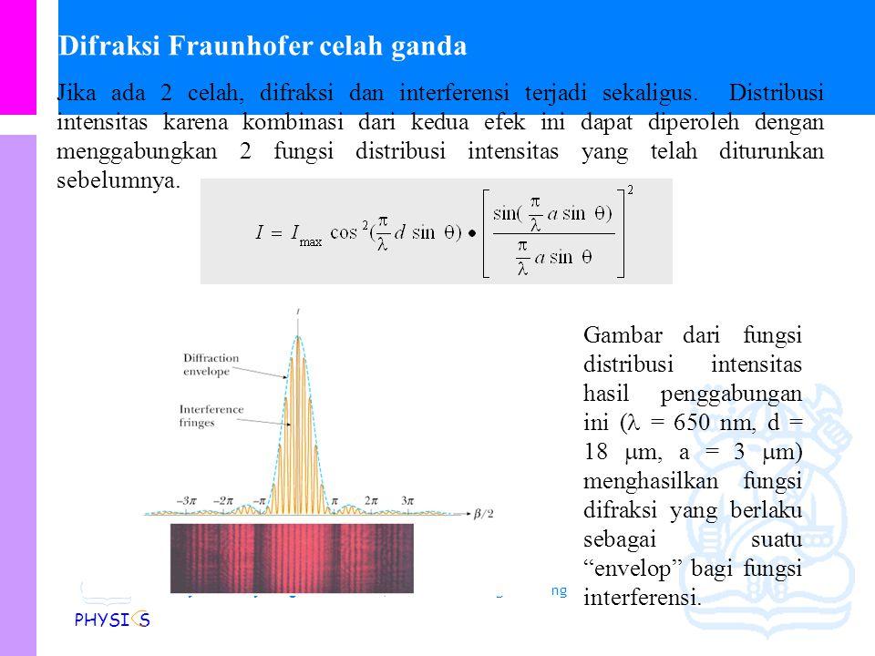 Physics Study Program - FMIPA | Institut Teknologi Bandung PHYSI S Bagaimana medan listrik E R bervariasi dengan  dapat dilihat dari diagram fasor b