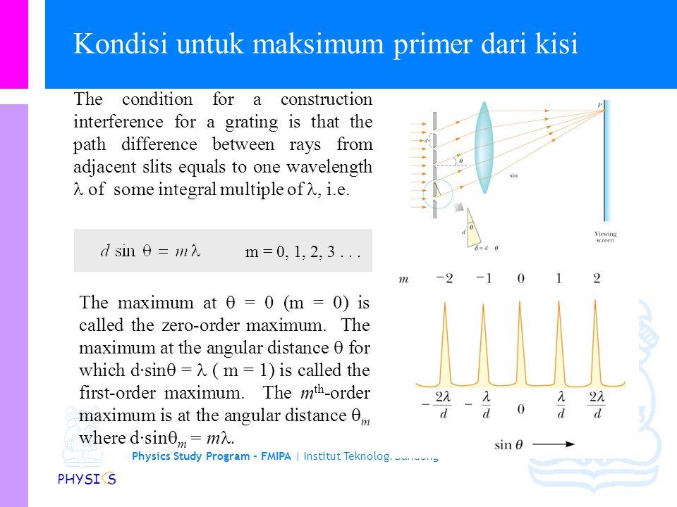 Physics Study Program - FMIPA | Institut Teknologi Bandung PHYSI S Pengaruh memperbesar jumlah celah Diagram menunjukkan pola interferensi yang dibung