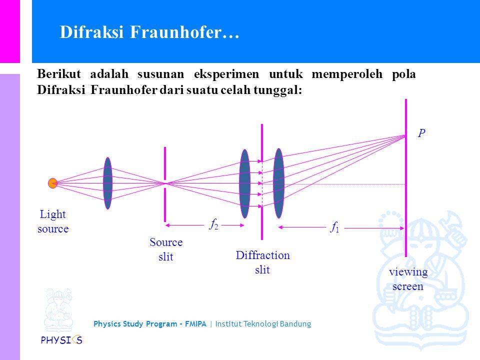 Physics Study Program - FMIPA | Institut Teknologi Bandung PHYSI S Berikut adalah susunan eksperimen untuk memperoleh pola Difraksi Fraunhofer dari suatu celah tunggal: Diffraction slit Source slit viewing screen Light source P f1f1 f2f2 Difraksi Fraunhofer…