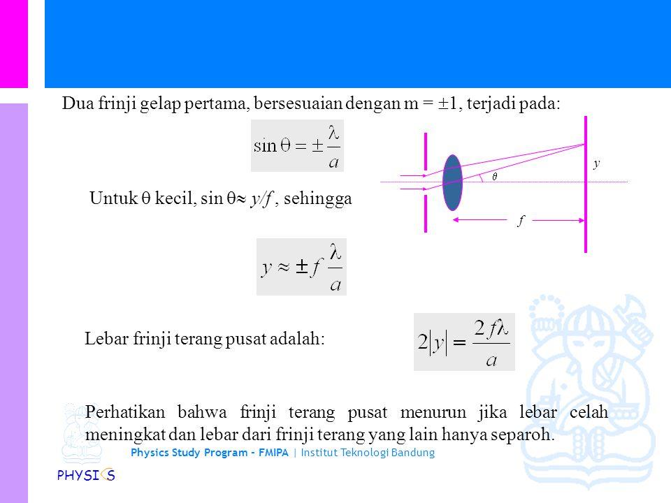 Physics Study Program - FMIPA | Institut Teknologi Bandung PHYSI S Difraksi Fraunhofer celah tunggal Kondisi untuk interferensi destruktif oleh cahaya