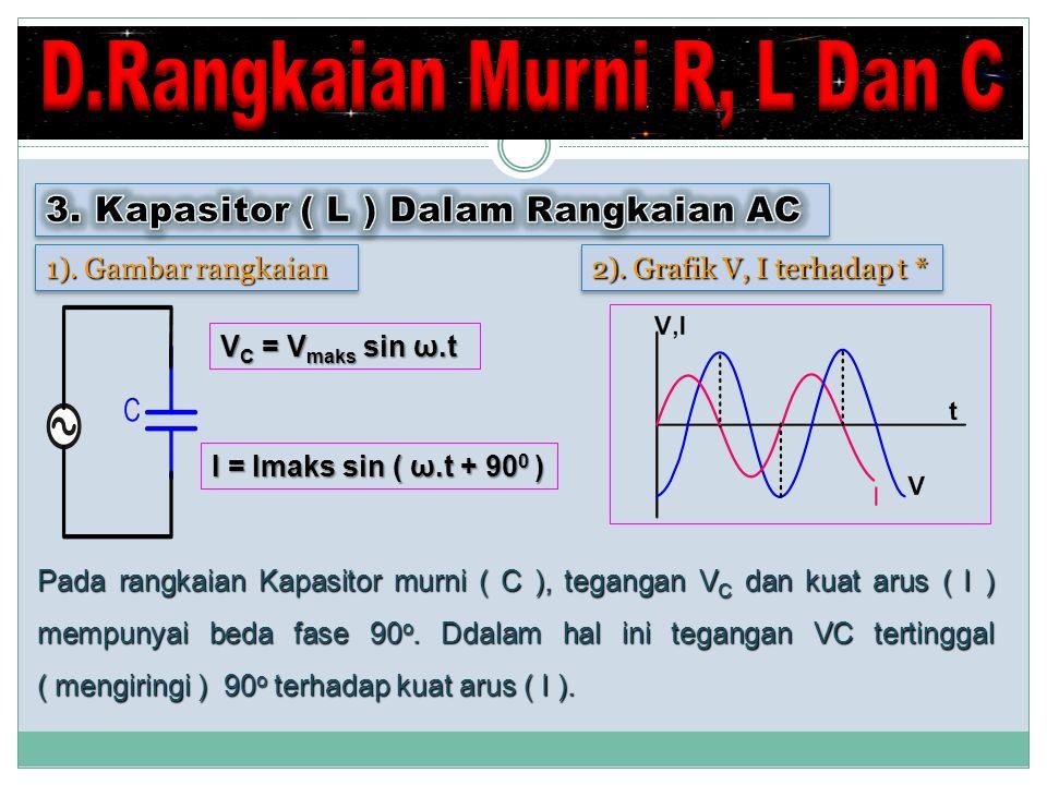1). Gambar rangkaian 1). Gambar rangkaian 2). Grafik V, I terhadap t * 2). Grafik V, I terhadap t * 2222 )))).... G G G G rrrr aaaa ffff iiii kkkk V V