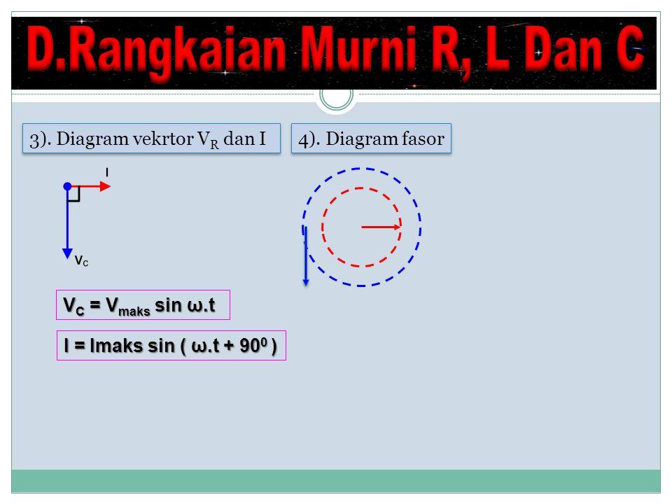 3). Diagram vekrtor V R dan I 3). Diagram vekrtor V R dan I 4). Diagram fasor 4). Diagram fasor I = Imaks sin ( ω.t + 90 0 ) V C = V maks sin ω.t