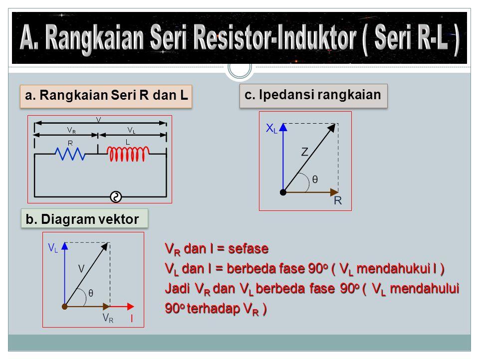 d.Grafik Tegangan V R, dan V l terhadap t d. Grafik Tegangan V R, dan V l terhadap t e.