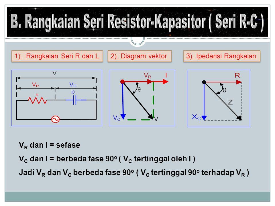 4).Grafik V R, V C, terhadap waktu t * 4). Grafik V R, V C, terhadap waktu t * 5).