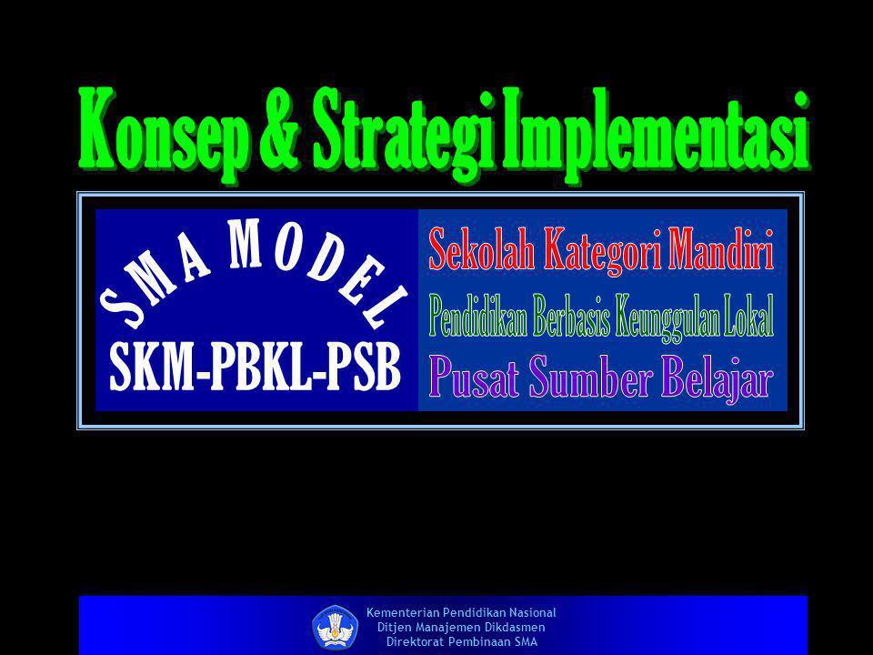 Permendiknas 8 SNP Instrumen Analisis Kondisi Juknis KTSP & Penyusunan Program Kerja KTSP, RKJM, dan RKAS Instrumen Supervisi dan Evaluasi Penguasaan Substansi Strategi Implement.