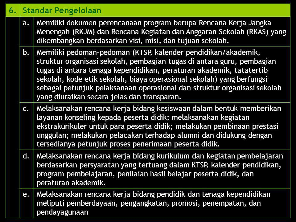 6.Standar Pengelolaan a.Memiliki dokumen perencanaan program berupa Rencana Kerja Jangka Menengah (RKJM) dan Rencana Kegiatan dan Anggaran Sekolah (RK
