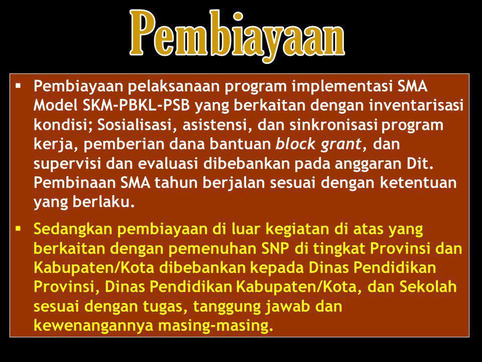  Pembiayaan pelaksanaan program implementasi SMA Model SKM-PBKL-PSB yang berkaitan dengan inventarisasi kondisi; Sosialisasi, asistensi, dan sinkroni