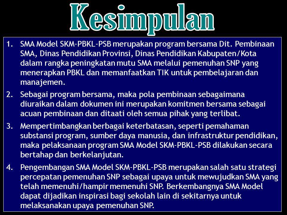 1.SMA Model SKM-PBKL-PSB merupakan program bersama Dit. Pembinaan SMA, Dinas Pendidikan Provinsi, Dinas Pendidikan Kabupaten/Kota dalam rangka peningk