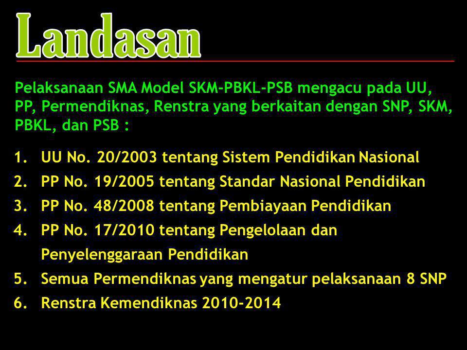 Pelaksanaan SMA Model SKM-PBKL-PSB mengacu pada UU, PP, Permendiknas, Renstra yang berkaitan dengan SNP, SKM, PBKL, dan PSB : 1.UU No. 20/2003 tentang