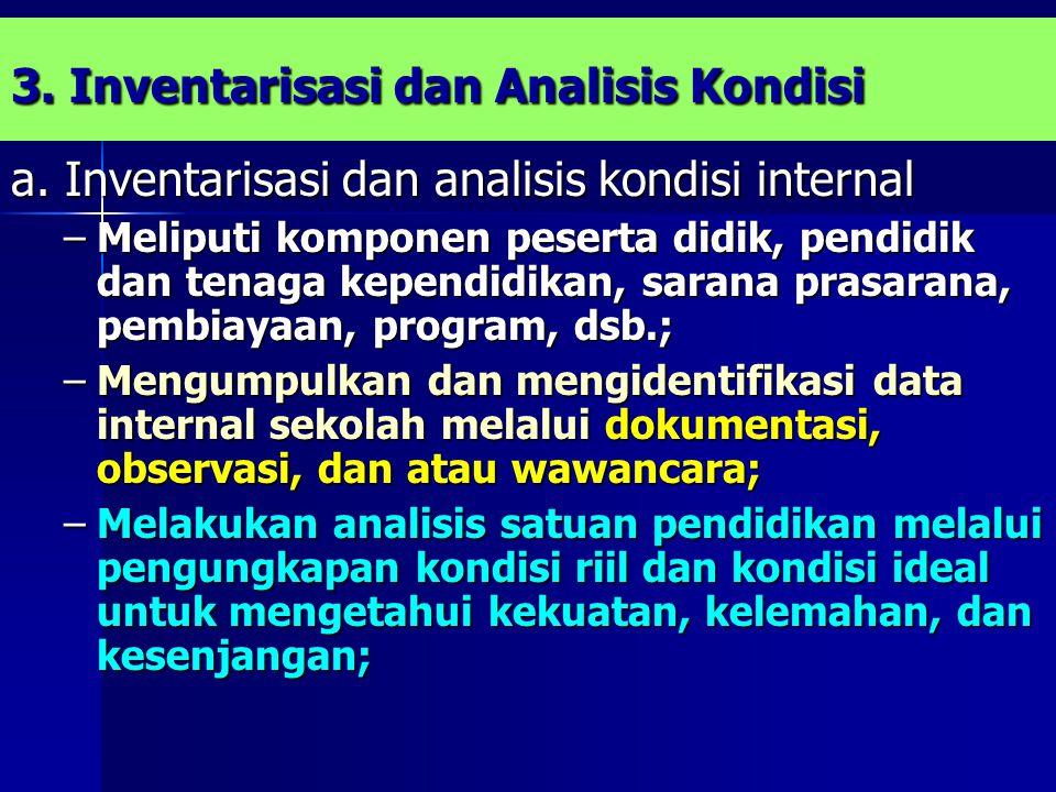 3.Inventarisasi dan Analisis Kondisi a.