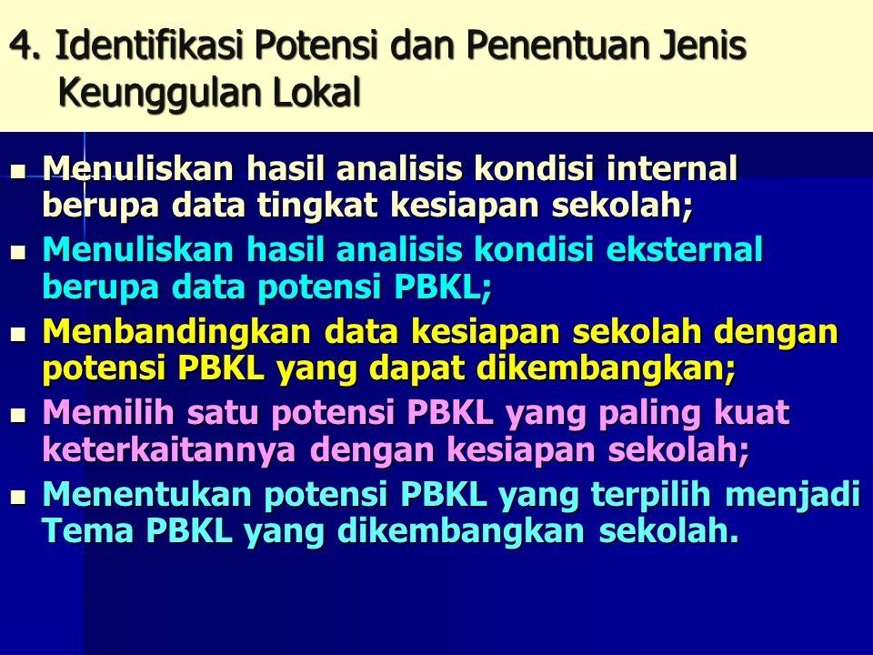 4. Identifikasi Potensi dan Penentuan Jenis Keunggulan Lokal Menuliskan hasil analisis kondisi internal berupa data tingkat kesiapan sekolah; Menulisk