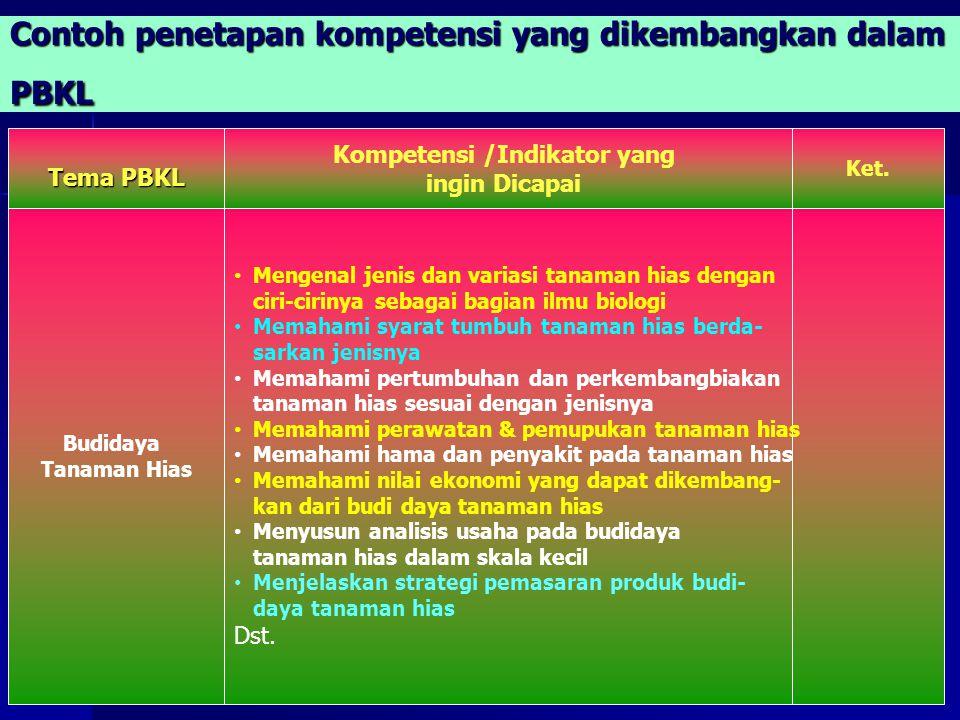 Contoh penetapan kompetensi yang dikembangkan dalam PBKL Tema PBKL Ket.