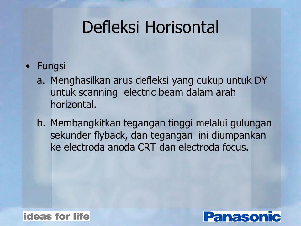 Defleksi Horisontal Fungsi a.Menghasilkan arus defleksi yang cukup untuk DY untuk scanning electric beam dalam arah horizontal.