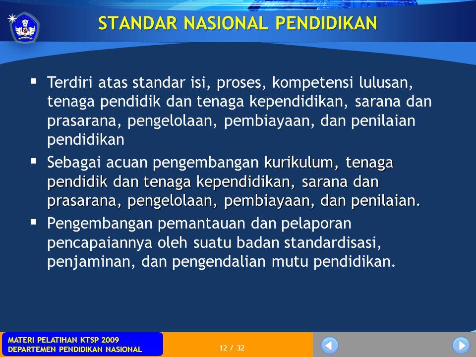 MATERI PELATIHAN KTSP 2009 DEPARTEMEN PENDIDIKAN NASIONAL 12 / 32  Terdiri atas standar isi, proses, kompetensi lulusan, tenaga pendidik dan tenaga k