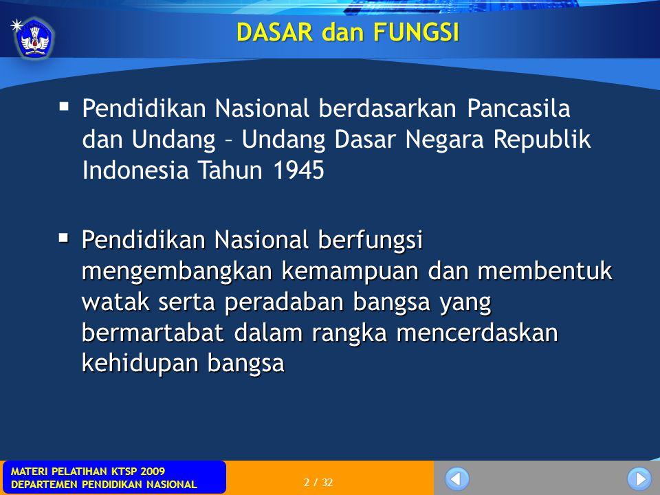 MATERI PELATIHAN KTSP 2009 DEPARTEMEN PENDIDIKAN NASIONAL 2 / 32 DASAR dan FUNGSI  Pendidikan Nasional berdasarkan Pancasila dan Undang – Undang Dasa