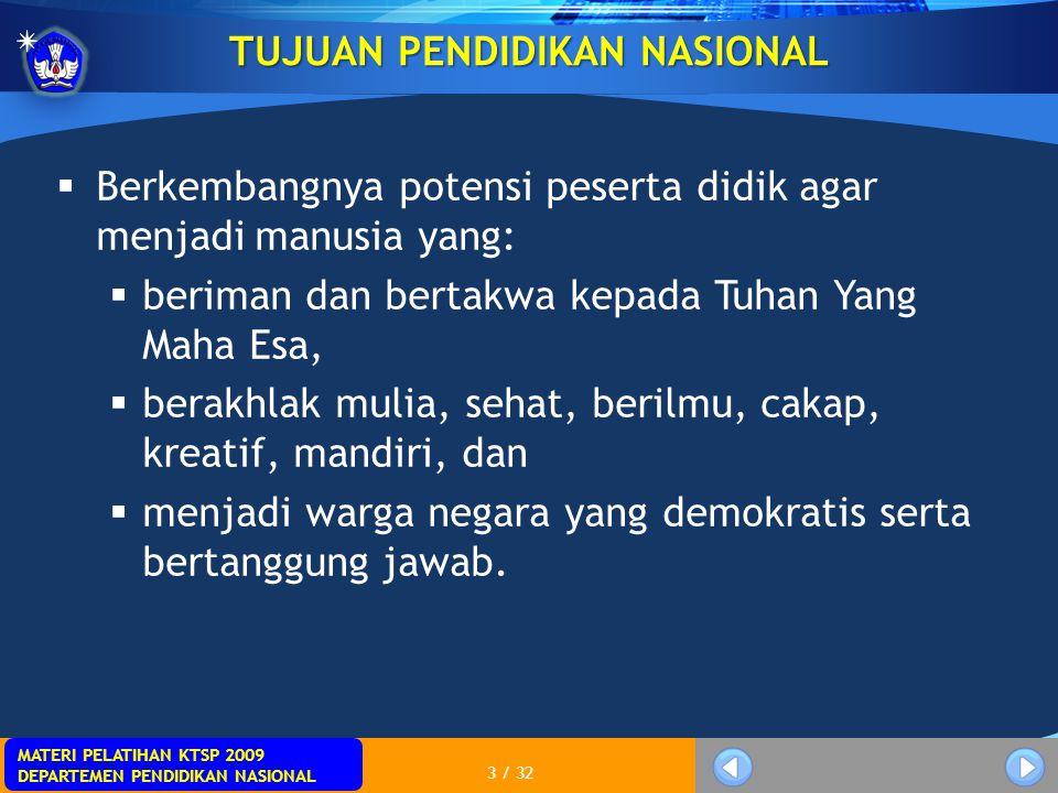MATERI PELATIHAN KTSP 2009 DEPARTEMEN PENDIDIKAN NASIONAL 3 / 32 TUJUAN PENDIDIKAN NASIONAL  Berkembangnya potensi peserta didik agar menjadi manusia