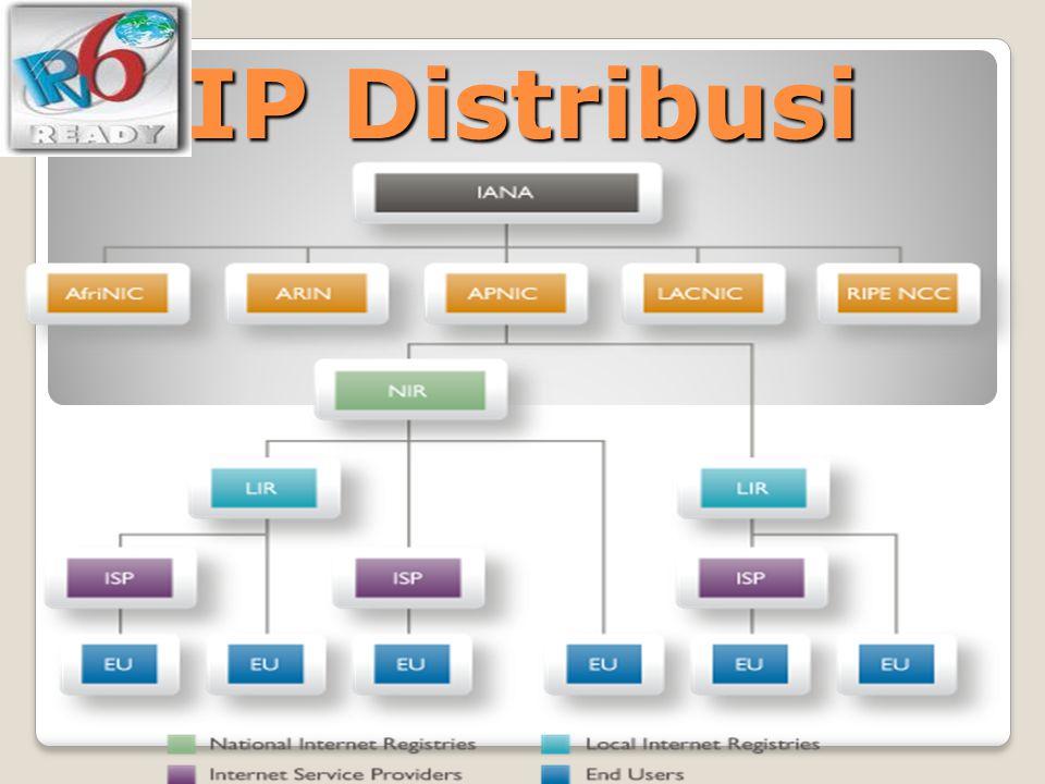 IP Distribusi