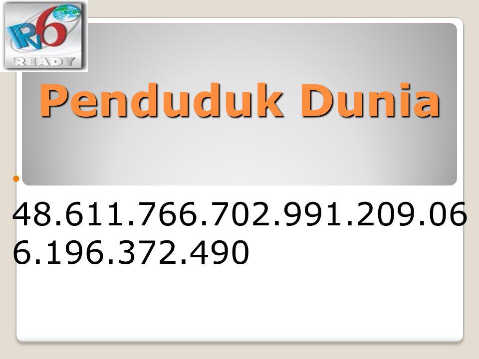 Penduduk Dunia 48.611.766.702.991.209.06 6.196.372.490