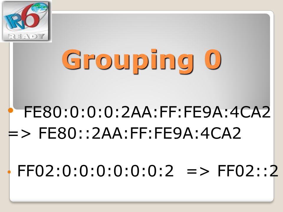 Grouping 0 FE80:0:0:0:2AA:FF:FE9A:4CA2 => FE80::2AA:FF:FE9A:4CA2 FF02:0:0:0:0:0:0:2 => FF02::2