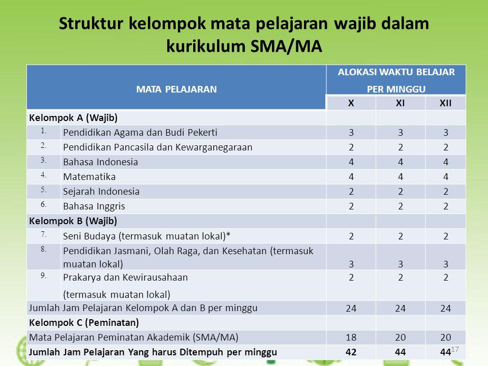 Struktur kelompok mata pelajaran wajib dalam kurikulum SMA/MA MATA PELAJARAN ALOKASI WAKTU BELAJAR PER MINGGU XXIXII Kelompok A (Wajib) 1.