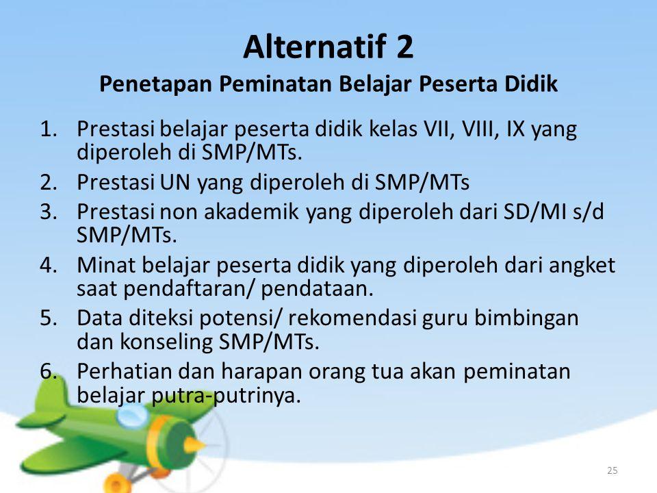 Alternatif 2 Penetapan Peminatan Belajar Peserta Didik 1.Prestasi belajar peserta didik kelas VII, VIII, IX yang diperoleh di SMP/MTs.