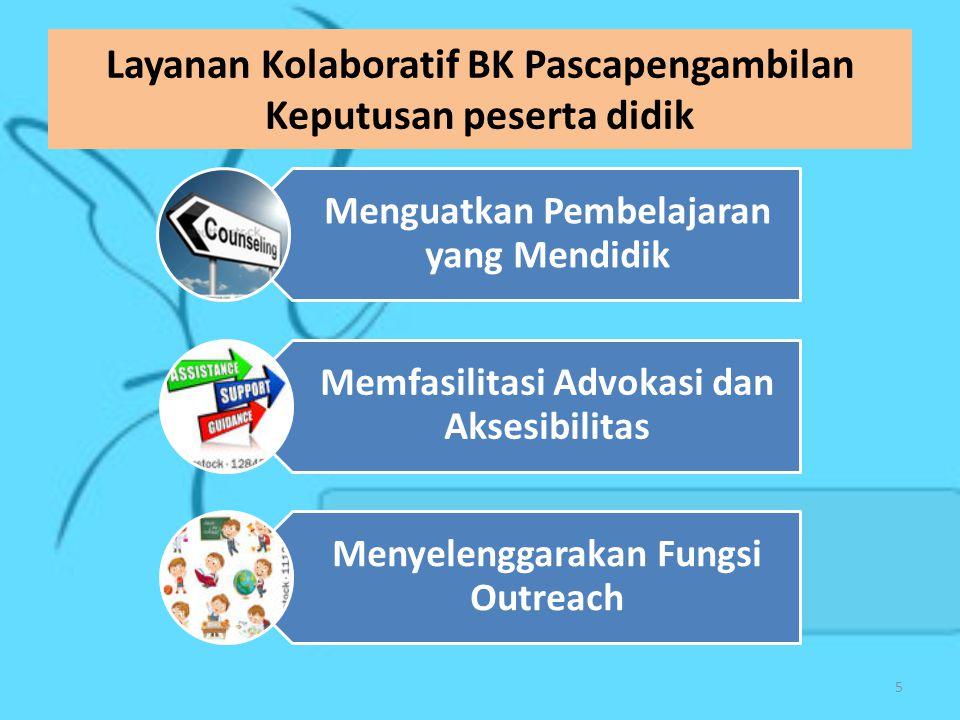 Layanan Kolaboratif BK Pascapengambilan Keputusan peserta didik Menguatkan Pembelajaran yang Mendidik Memfasilitasi Advokasi dan Aksesibilitas Menyelenggarakan Fungsi Outreach 5