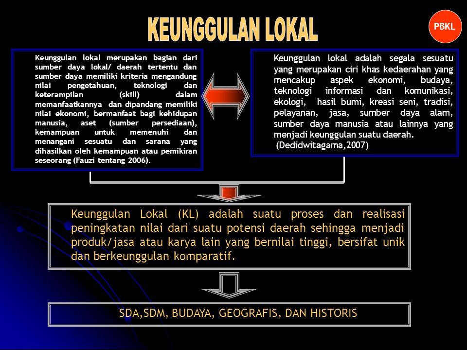 Keunggulan lokal merupakan bagian dari sumber daya lokal/ daerah tertentu dan sumber daya memiliki kriteria mengandung nilai pengetahuan, teknologi da