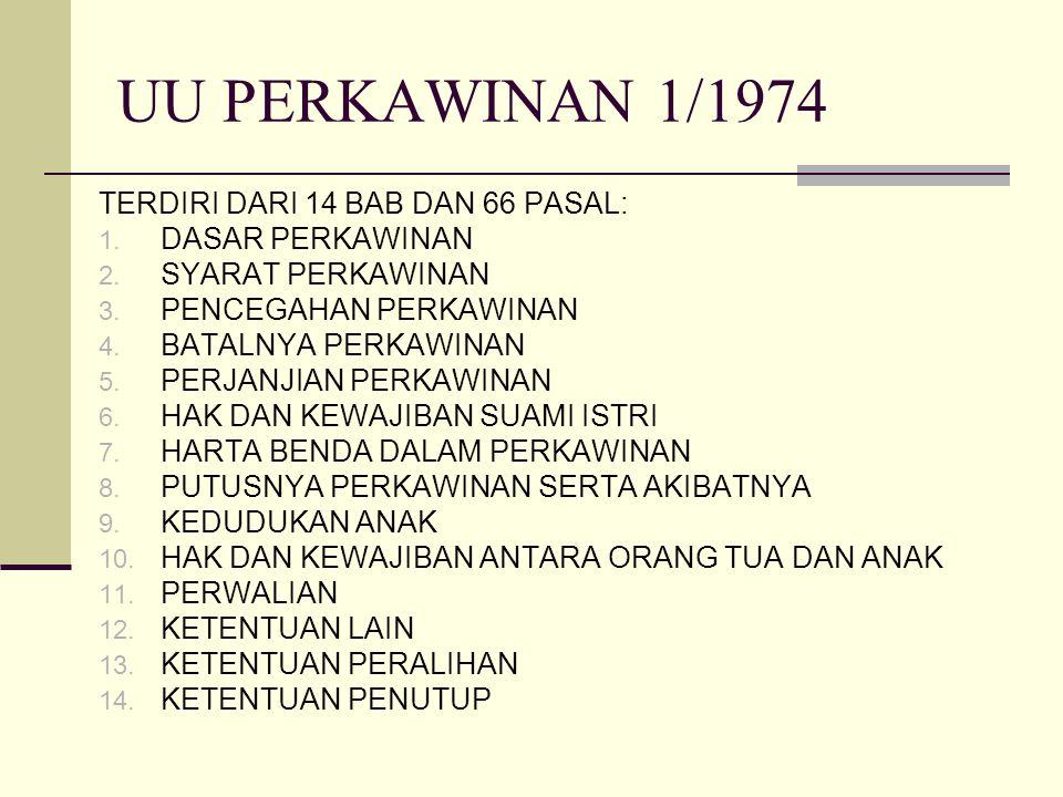 UU PERKAWINAN 1/1974 TERDIRI DARI 14 BAB DAN 66 PASAL: 1. DASAR PERKAWINAN 2. SYARAT PERKAWINAN 3. PENCEGAHAN PERKAWINAN 4. BATALNYA PERKAWINAN 5. PER